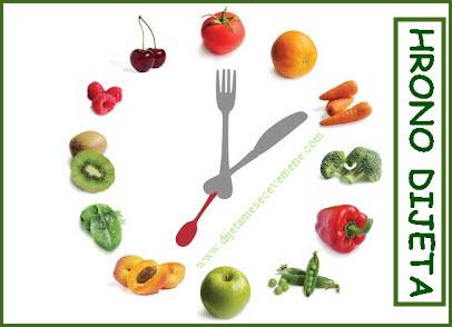 Hrono dijeta i hrono ishrana za zdravlje