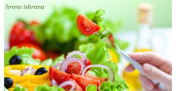 hrono ishrana recepti