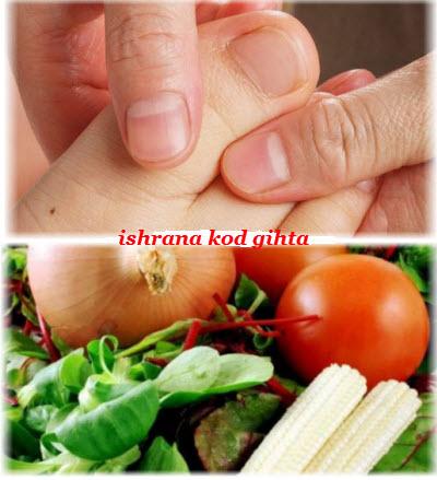 dijeta za giht ishrana | recepti | jelovnik