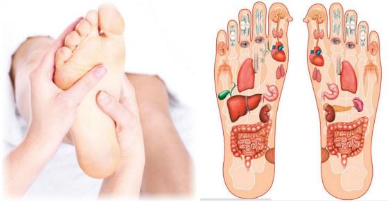 Refleksologija stopala za šta je sve dobra