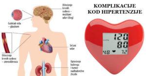arterijska hipertenzija simptomi