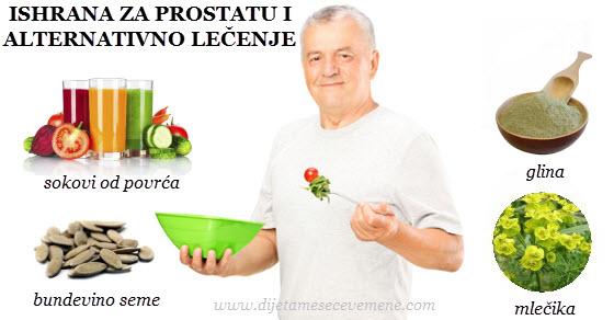 Rak prostate simptomi ishrana i lečenje