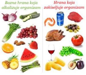 kako smanjiti kiselost organizma