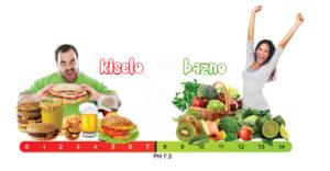 kisela i bazna hrana