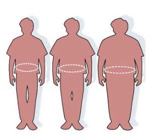 metabolički sindrom simptomi poremećaja