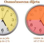 dijeta 8 sati iskustva | jelovnik | rezultati