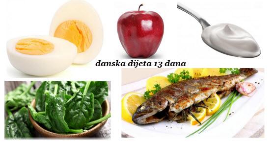 danska dijeta iskustva