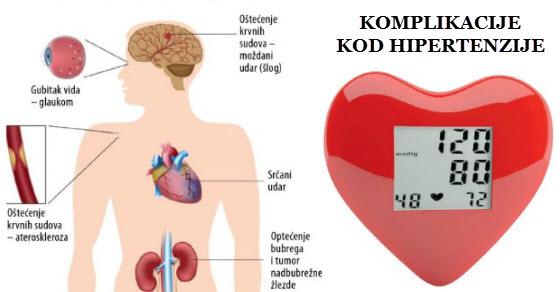arterijska hipertenzija simptomi oboljenja