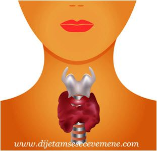 povišen tsh hormon štitne žlezde